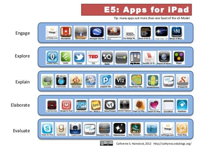 E 5 : A p p s fo r i Pa d Tip: many apps suit more than one facet of the e5 Model  Engage CIA Fact Book  Explore Big Block...