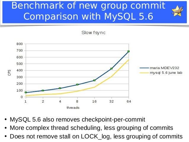 Benchmark of new group commit  Comparison with MySQL 5.6  ● MySQL 5.6 also removes checkpoint-per-commit  ● More complex t...