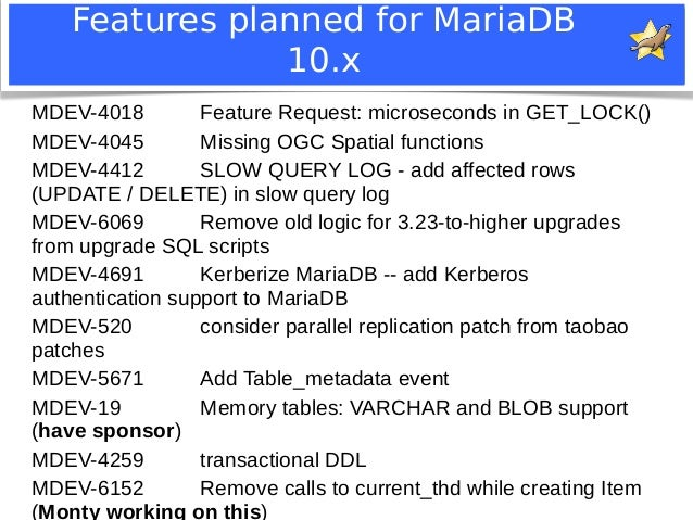 Features planned for MariaDB  10.x  MDEV-4018 Feature Request: microseconds in GET_LOCK()  MDEV-4045 Missing OGC Spatial f...