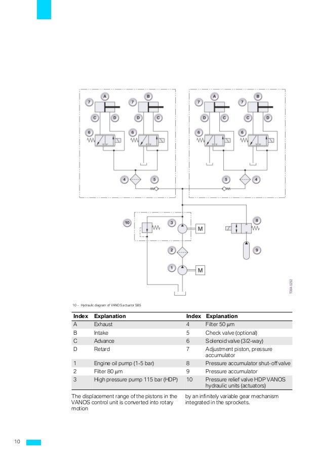 Admirable Bmw M5 Radio Diagram Basic Electronics Wiring Diagram Wiring Database Ioscogelartorg