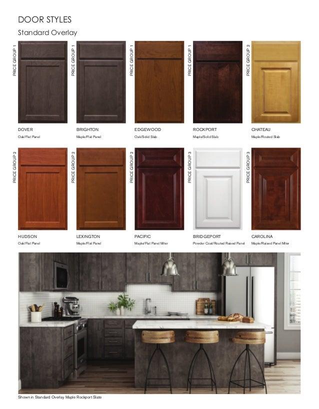 Brighton pecan cabinets fanti blog for Brighton kitchen cabinets