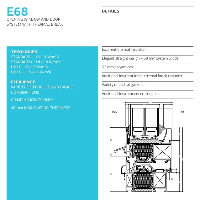 E68 brochure Thermal Insulating Aluminum System