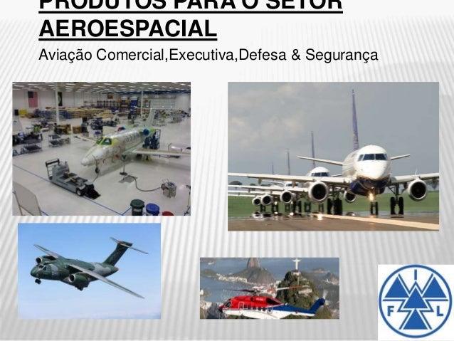 PRODUTOS PARA O SETOR AEROESPACIAL Aviação Comercial,Executiva,Defesa & Segurança