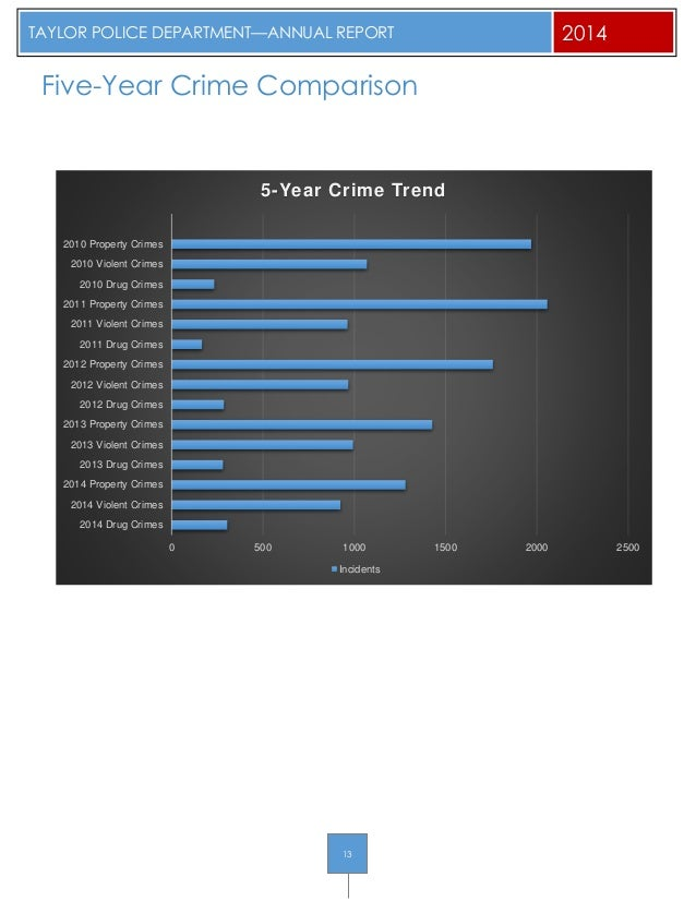 ucr nibrs compare and contast The fbi's uniform crime reporting (ucr) program is the official source of   however, the fbi prefers that agencies report their data via nibrs as it  these  factors may indicate an undercount of ucr data when compared to actual   employment & internships frequently asked questions contact.
