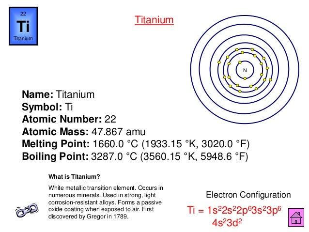 Chemistry is fun ipt 59 name titanium symbol ti atomic urtaz Choice Image