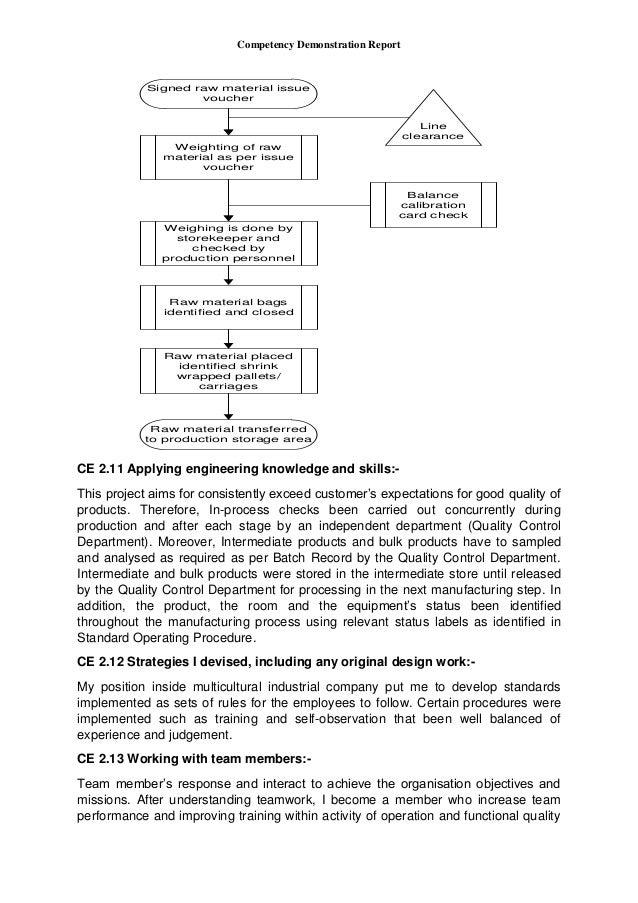 CDR, RPL & KA02 Writing Help