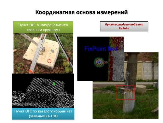 10 Пункт ОГС по каталогу координат (зеленым) в ТЛО Пункт ОГС в натуре (отмечен красным кружком) Пункты разбивочной сети Fi...