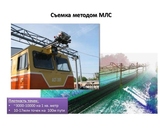 Съемка методом МЛС Плотность точек: • ~3000-10000 на 1 кв. метр • 10-17млн точек на 100м пути