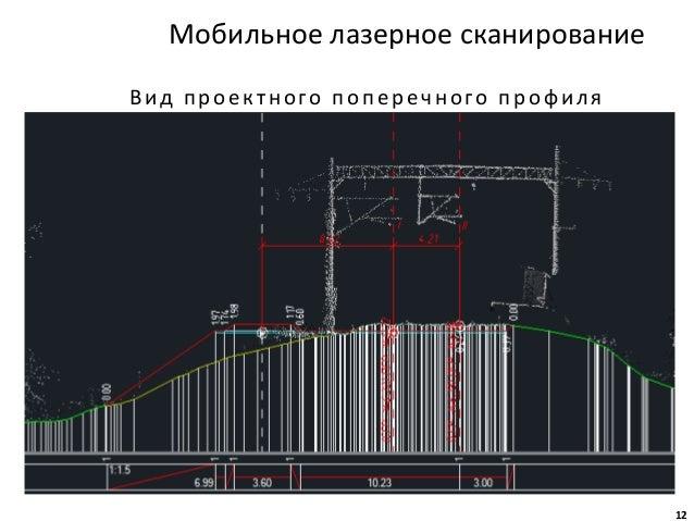 12 Мобильное лазерное сканирование Вид проектного поперечного профиля