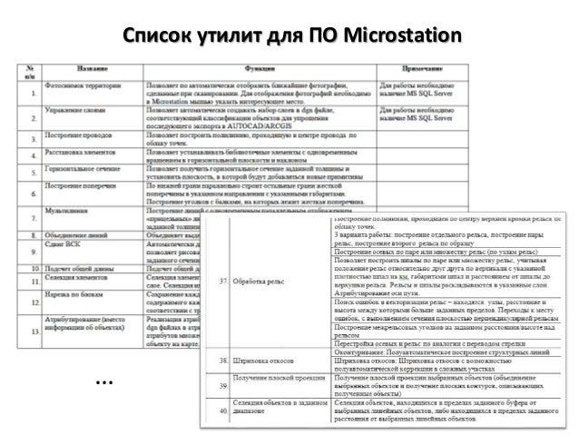 Список утилит для ПО Microstation …