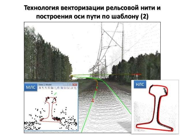 МЛС НЛС Технология векторизации рельсовой нити и построения оси пути по шаблону (2)