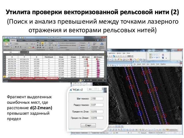 (Поиск и анализ превышений между точками лазерного отражения и векторами рельсовых нитей) Фрагмент выделенных ошибочных ме...