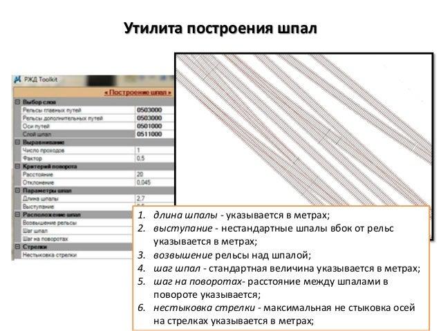 Утилита построения шпал 1. длина шпалы - указывается в метрах; 2. выступание - нестандартные шпалы вбок от рельс указывает...
