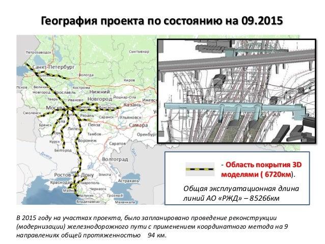 - Область покрытия 3D моделями ( 6720км). География проекта по состоянию на 09.2015 В 2015 году на участках проекта, было ...