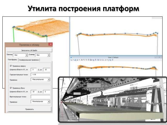 Утилита построения платформ