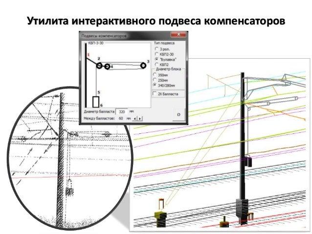 Утилита интерактивного подвеса компенсаторов