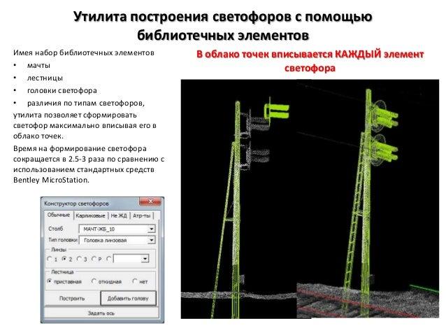 Утилита построения светофоров с помощью библиотечных элементов В облако точек вписывается КАЖДЫЙ элемент светофора Имея на...