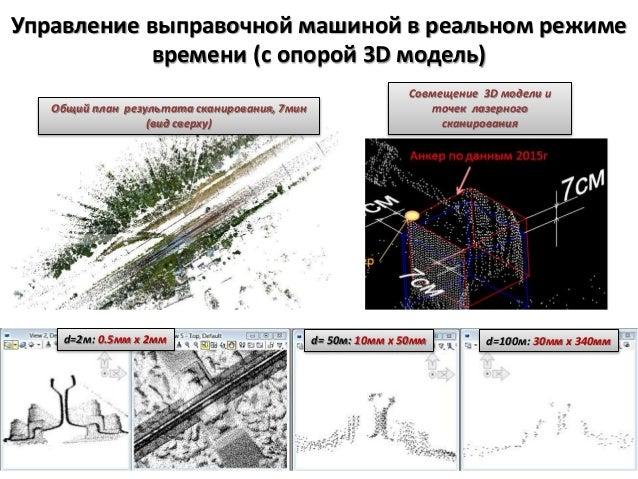 d= 50м: 10мм x 50мм d=100м: 30мм x 340ммd=2м: 0.5мм x 2мм Общий план результата сканирования, 7мин (вид сверху) Совмещение...