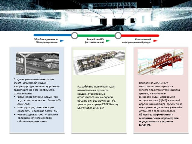 Создана уникальная технология формирования 3D модели инфраструктуры железнодорожного транспорта на базе BentleyMap, основа...