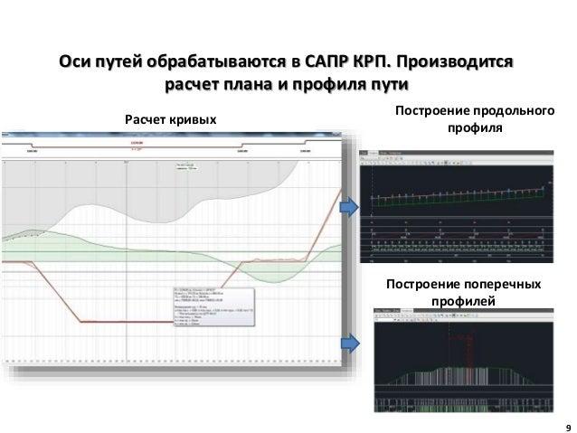 9 Оси путей обрабатываются в САПР КРП. Производится расчет плана и профиля пути Построение поперечных профилей Построение ...