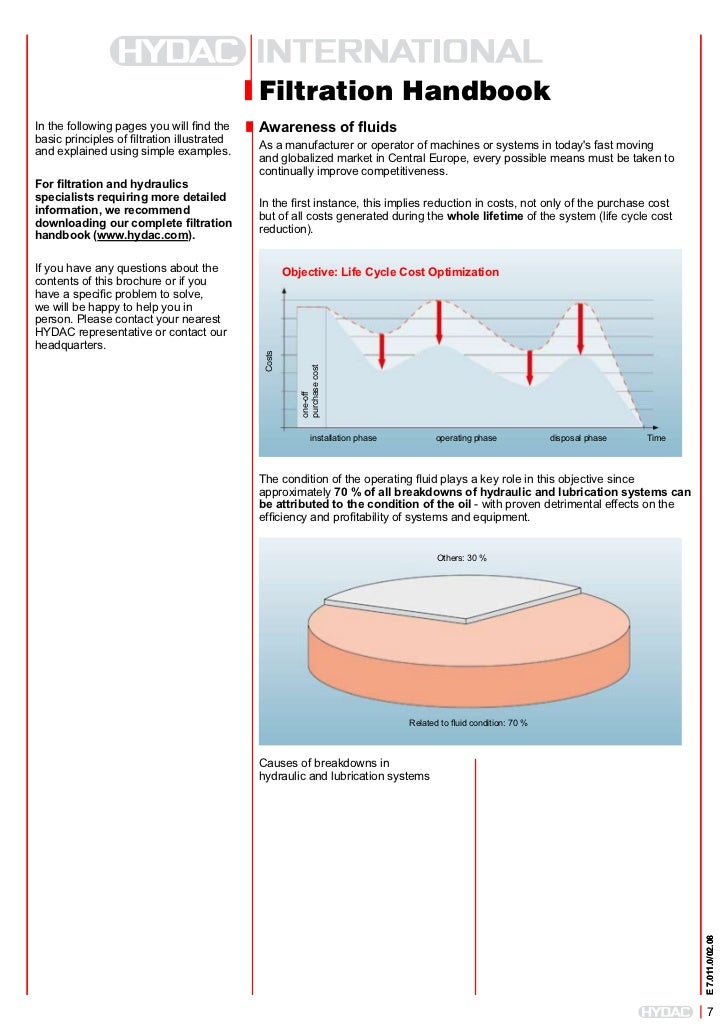 Filtration HandbookIn the following pages you will find the     Awareness of fluidsbasic principles of filtration illustra...