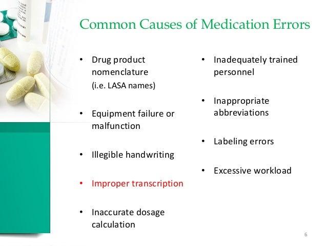 German Brodskiy Medication Errors