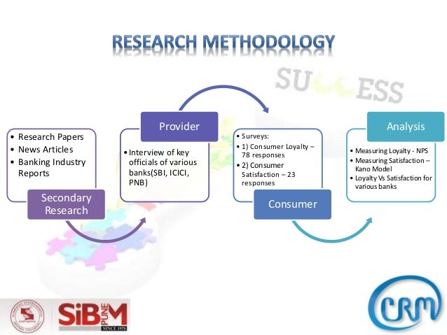 research paper customer value Measuring customer satisfaction with relationships and improves corporate performance through customer loyalty and customer retention a research the value.