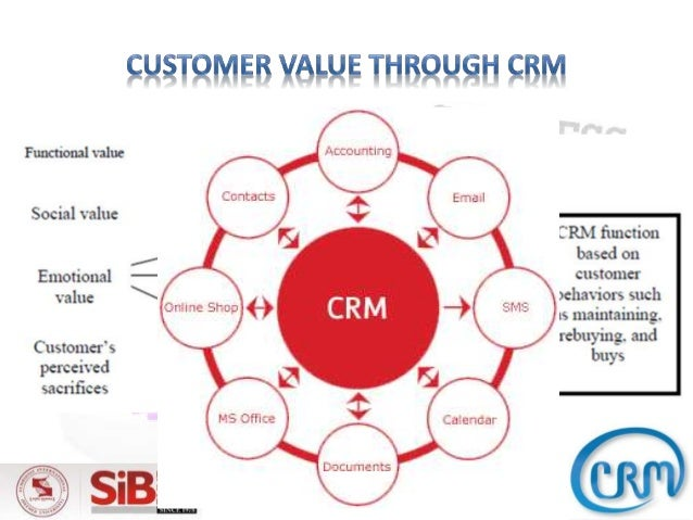 customer relationship management in banking sector pdf