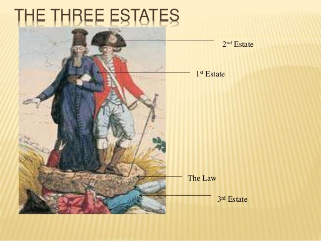 """grievance of the 3rd estate The third estate was not seen as a threat nor as a priority when it came to money and the law """"we can not hide, sire, that the nobility consumes the major part of the state income"""" (doc 3) this was one grievance listed by the third estate at the estates general in 1789."""