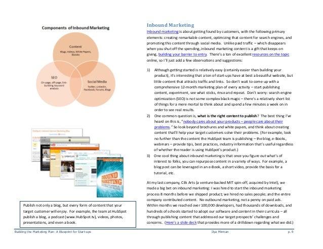building-the-marketing-plan-blueprint-hubspot