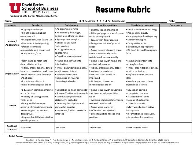 resume rubric criteria excellent satisfactory non competitive needs improvement comments format appearance appropriate length