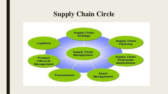 role of logistics in supply chain management pdf