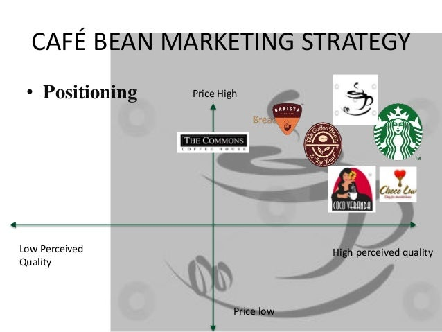 marketing plan the coffee bean and The human bean is one of  marketing plan we strived to increase business and entice new individuals by establishing the human bean as the go-to coffee shop.