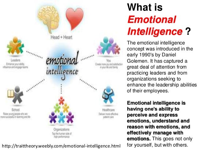 Emotional Intelligence Ei