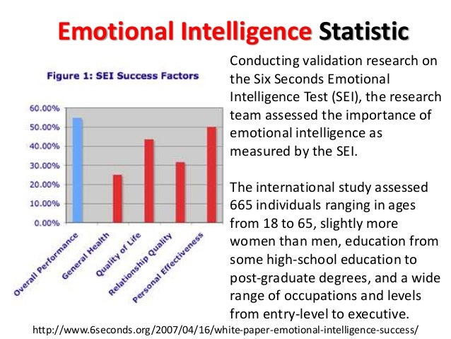 emotional intelligence study Emotional competence and leadership excellence at johnson & johnson: the emotional intelligence and leadership study by: kathleen cavallo, psyd.