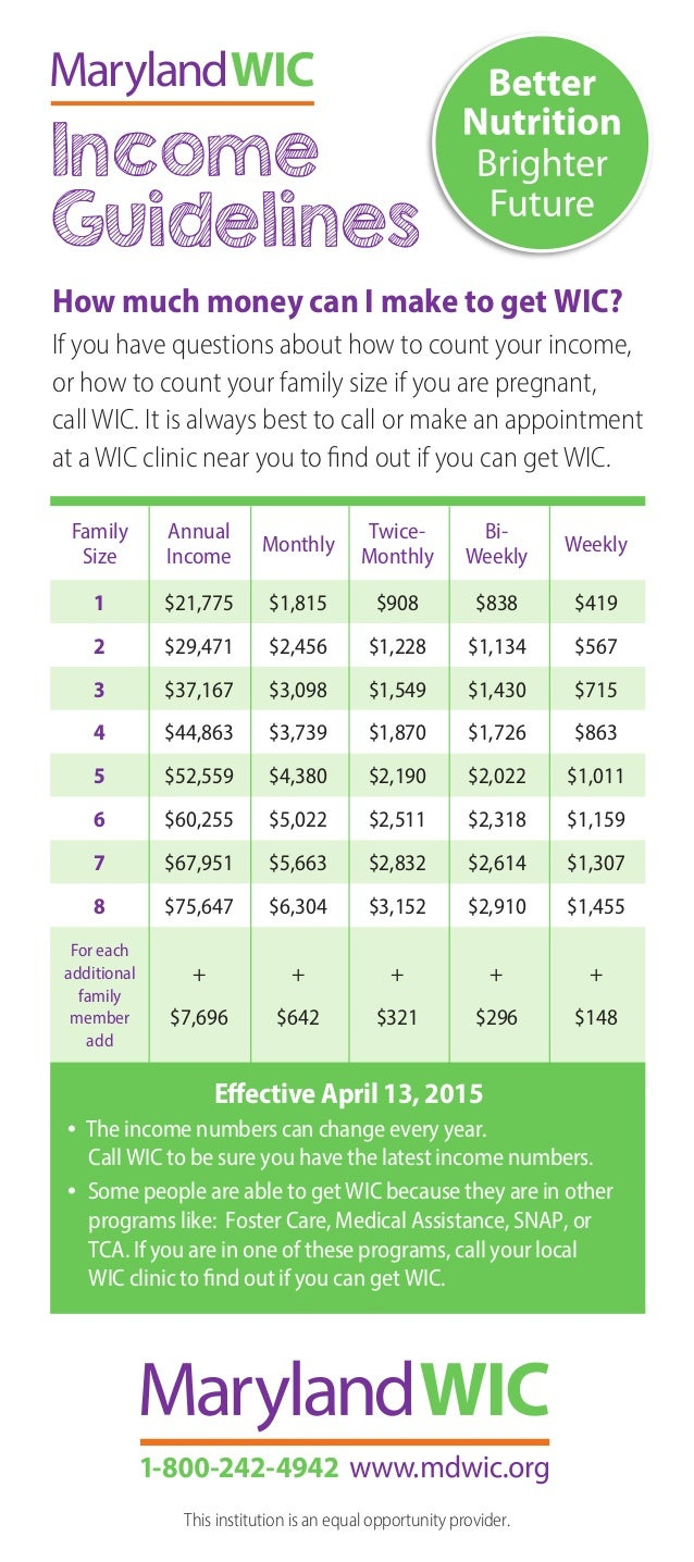 Maryland Wic Income Guidelines Effective April 2015 Bilingual