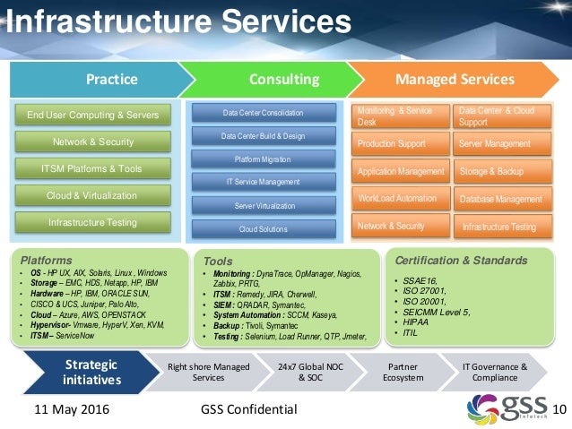 Gss It Infrastructure Transformation Services
