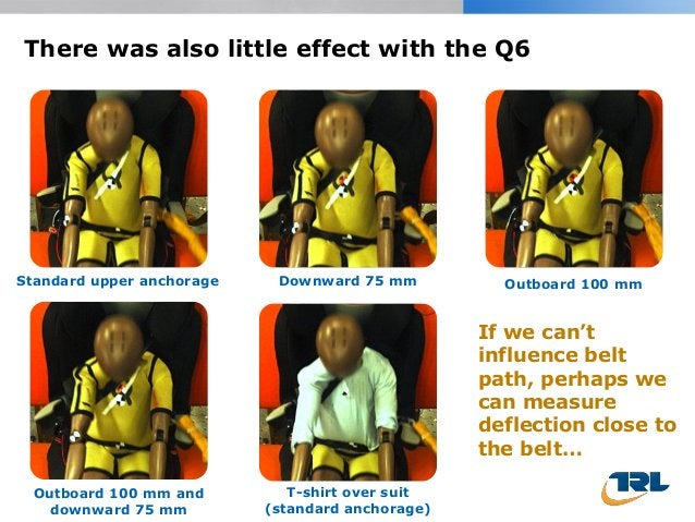 There was also little effect with the Q6 Standard upper anchorage Downward 75 mm Outboard 100 mm Outboard 100 mm and downw...