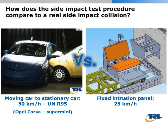 How does the side impact test procedure compare to a real side impact collision? Vs. Moving car to stationary car: 50 km/h...