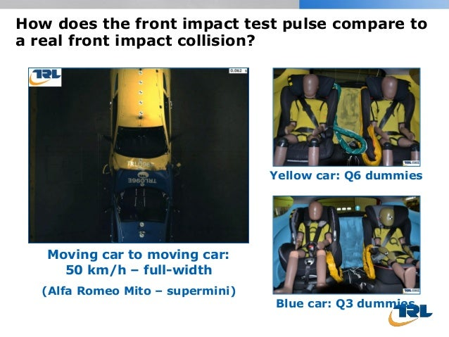 How does the front impact test pulse compare to a real front impact collision? Moving car to moving car: 50 km/h – full-wi...