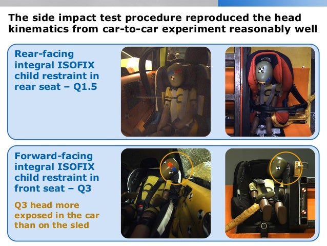 The side impact test procedure reproduced the head kinematics from car-to-car experiment reasonably well Rear-facing integ...