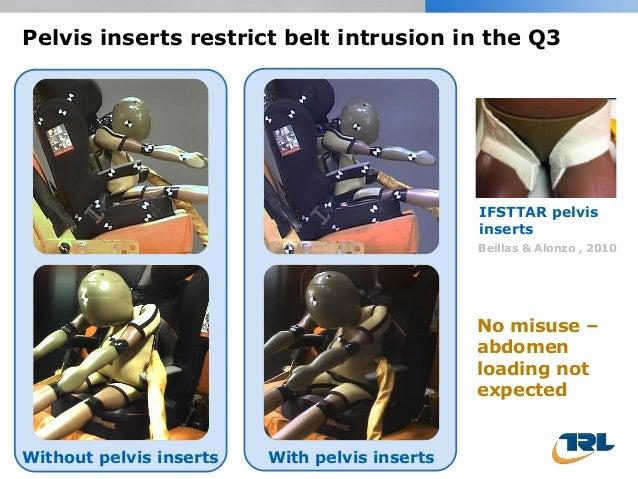 Pelvis inserts restrict belt intrusion in the Q3 Without pelvis inserts With pelvis inserts IFSTTAR pelvis inserts Beillas...