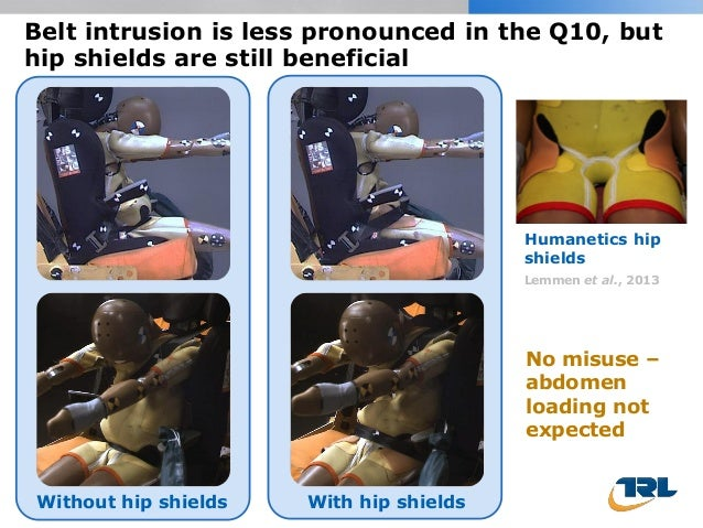 Belt intrusion is less pronounced in the Q10, but hip shields are still beneficial Without hip shields With hip shields Hu...