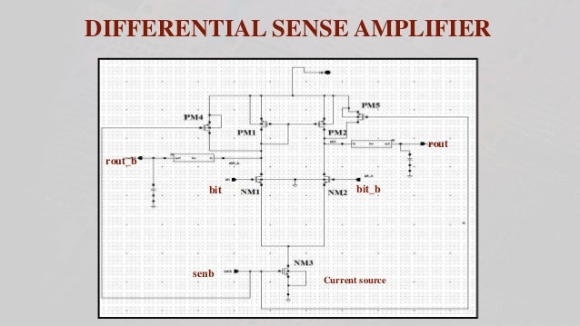 Differential amplifier stability simulation dating 10