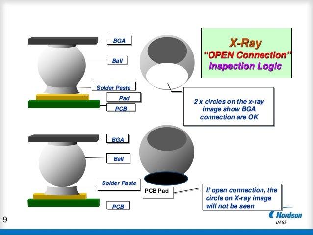 Defect Analysis Workshop