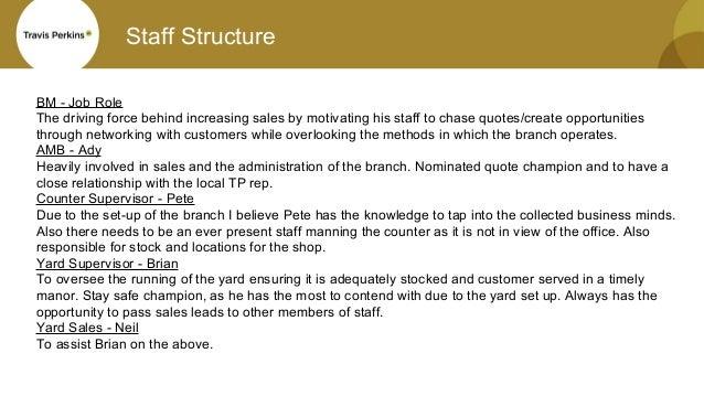 copy of a business plan pdf