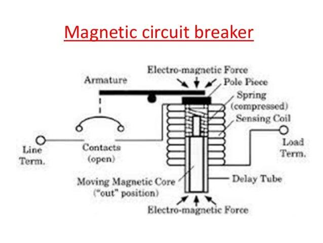 Medium Voltage Circuit Breaker Schematic Symbols - Electrical ...