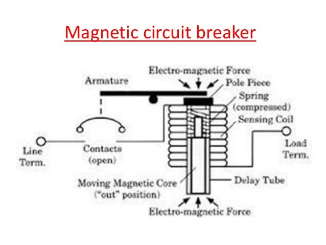 magnetic circuit breaker symbol schematic diagram