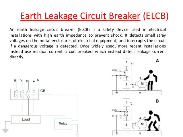low voltage circuit breaker rh slideshare net Surge Protector Variable Frequency Drive