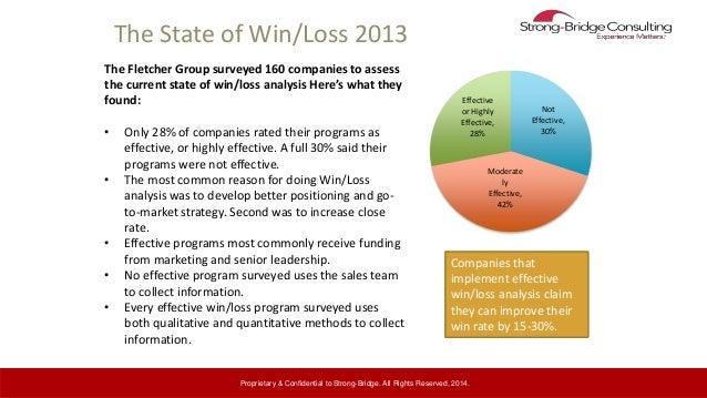 Win Loss Analysis Powerpoint- 2015